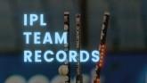 Indian Premier League Team Records