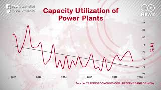 Thermal Power Stations Running At Half Their Capac