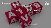 World AIDS Day: India's Young Vulnerable To HIV