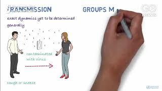 Decoding The Novel Coronavirus: Genetic Fingerprin