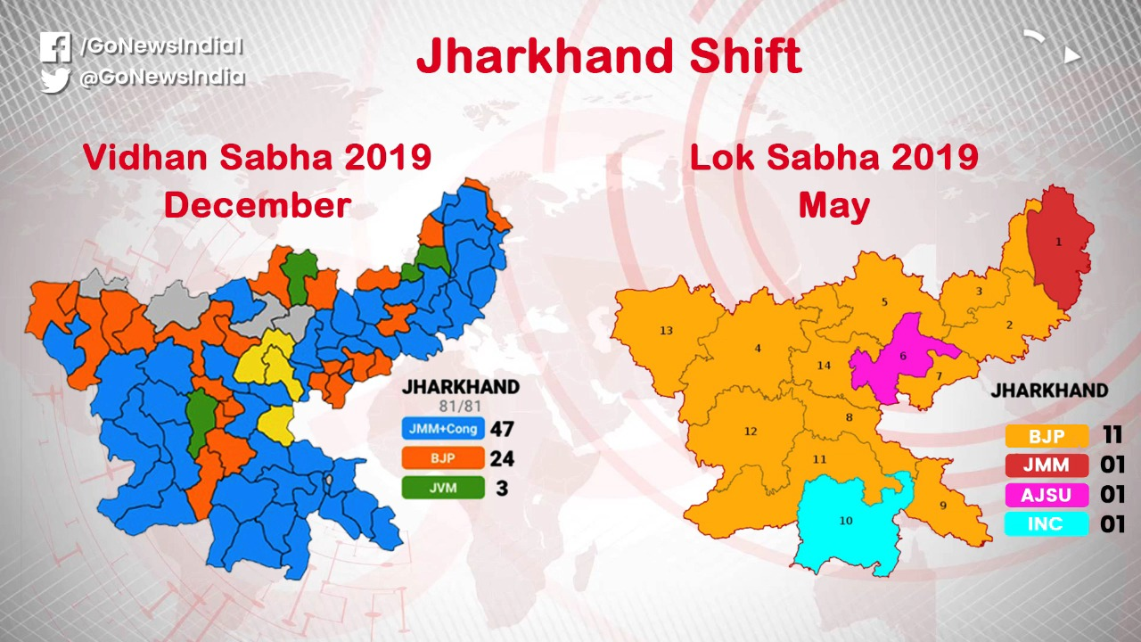 Congress-JMM Alliance Unseats BJP In Jharkhand