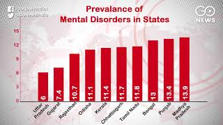 15 Crore Indians Suffer From Mental Disorders: Gov