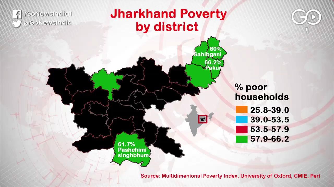 New Jharkhand Government Inherits Economic Misery