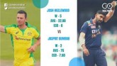 India vs Australia, 3rd ODI Preview & Expected Pla