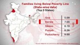 Urban Poverty Highest In Manipur, Goa Has Lowest P
