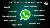 New Privacy Policy: WhatsApp Forces Users To Agree