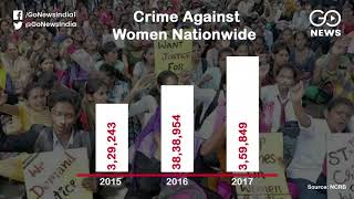 Crimes Against Women Are On The Rise, Says NCRB Da